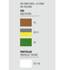 Filtro 757 A1B1E1K1 Para Mascarillas Climax 757 y 762
