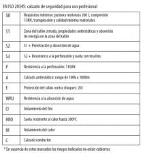 Zapatilla de Seguridad Monti S3